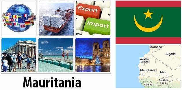 Mauritania Industry