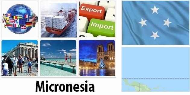 Micronesia Industry