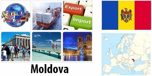 Moldova Industry