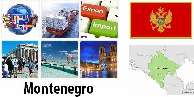 Montenegro Industry