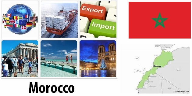 Morocco Industry