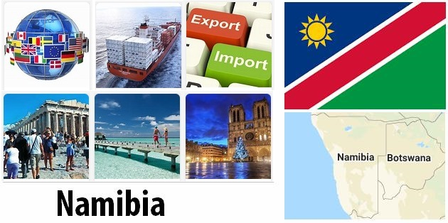 Namibia Industry