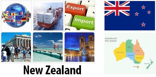 New Zealand Industry