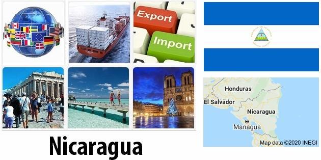 Nicaragua Industry