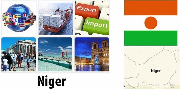 Niger Industry
