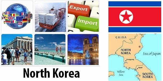 North Korea Industry