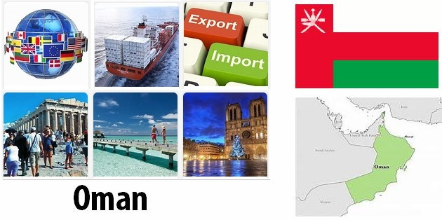 Oman Industry