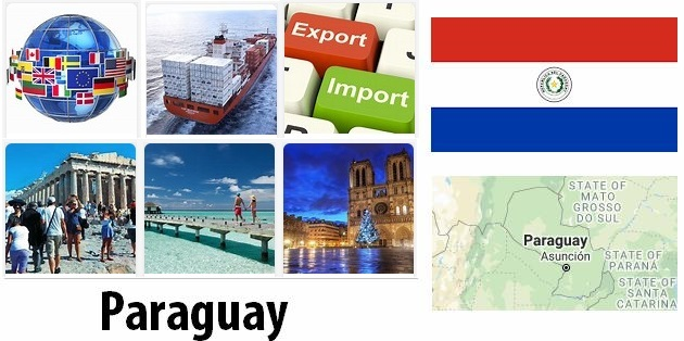 Paraguay Industry