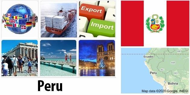 Peru Industry