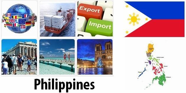 Philippines Industry