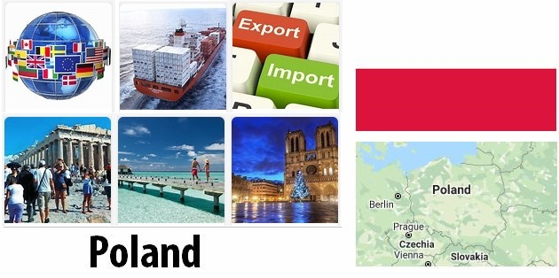 Poland Industry