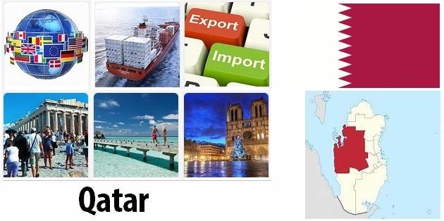 Qatar Industry