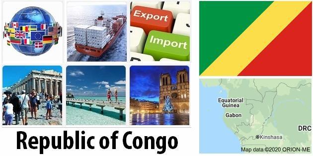Republic of Congo Industry