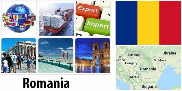 Romania Industry