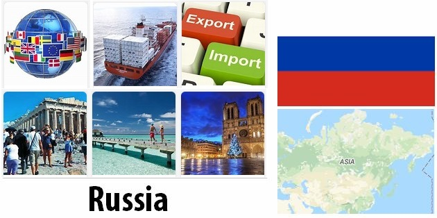 Russia Industry