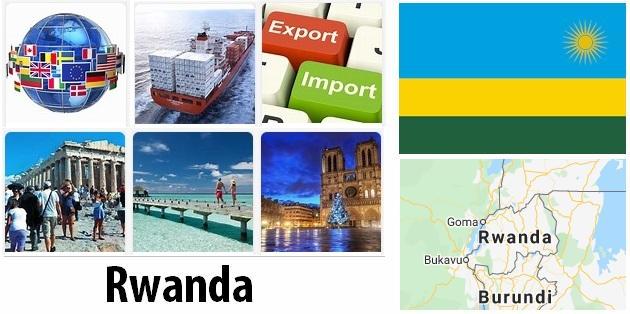 Rwanda Industry