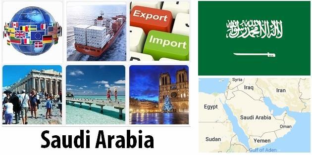 Saudi Arabia Industry