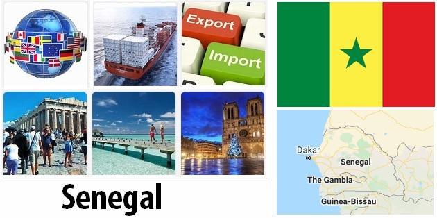 Senegal Industry