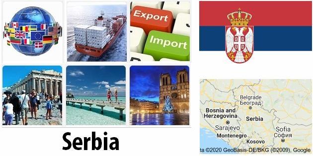 Serbia Industry