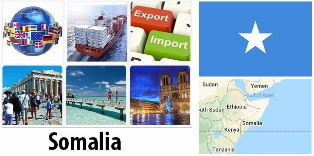 Somalia Industry