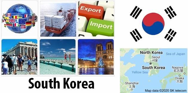 South Korea Industry