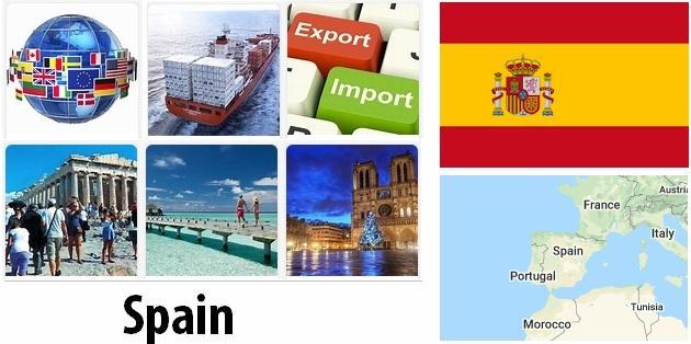 Spain Industry