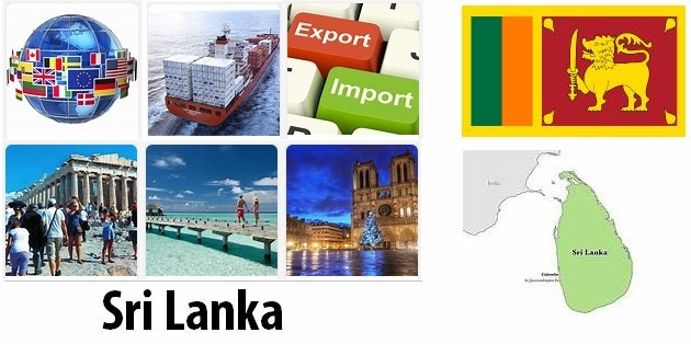 Sri Lanka Industry