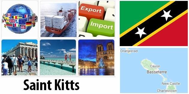 St Kitts Industry