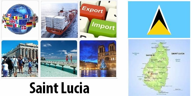 St Lucia Industry