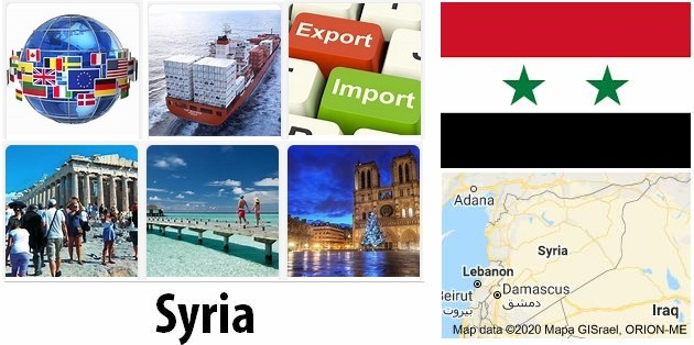 Syria Industry