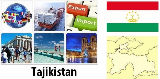 Tajikistan Industry