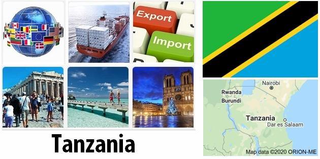 Tanzania Industry