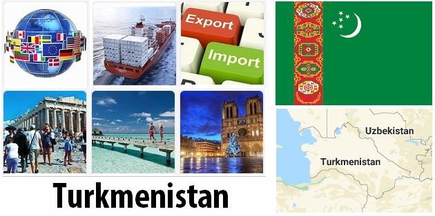 Turkmenistan Industry