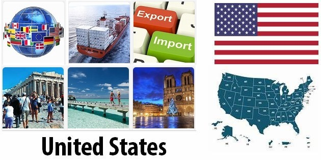 United States Industry