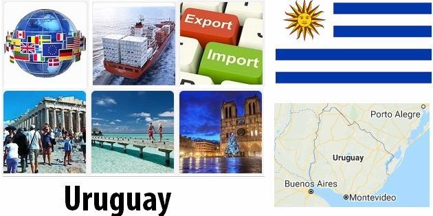 Uruguay Industry