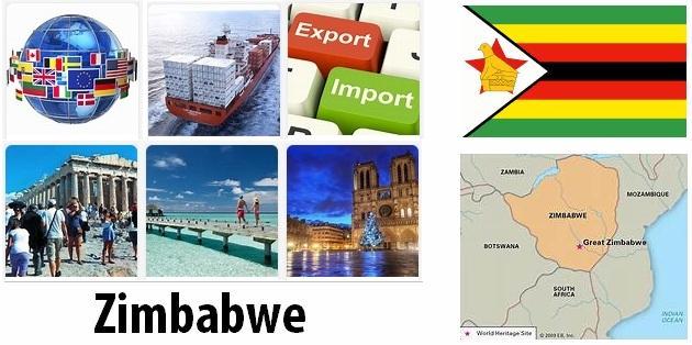 Zimbabwe Industry