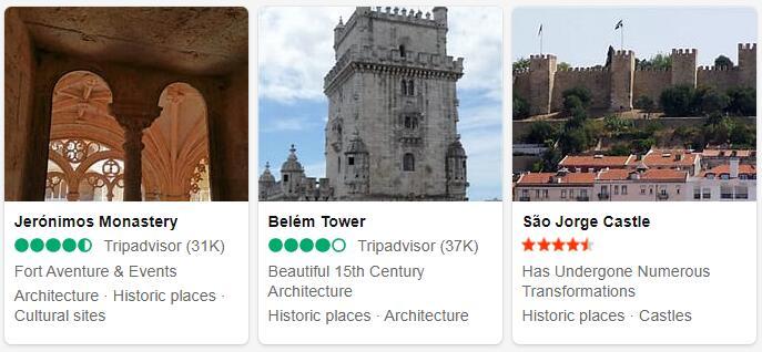 Lisbon Top 5 Sights