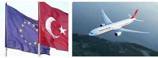 Turkey Entry Requirement